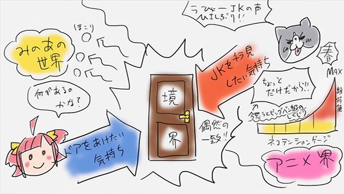 アニメガタリズ ネコ先輩 未乃愛 開かずの扉