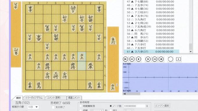 りゅうおうのおしごと! 将棋ソフト ノード数 100000000